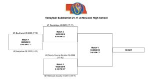 NSAA D1-11 Volleyball Subdistrict